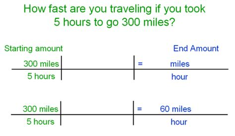 How Fast Is 300 Km Per Hour by Dimensional Analysis