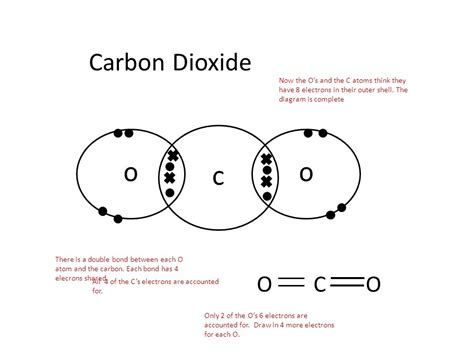 dot diagram of carbon atom diagram of carbon image collections how to guide