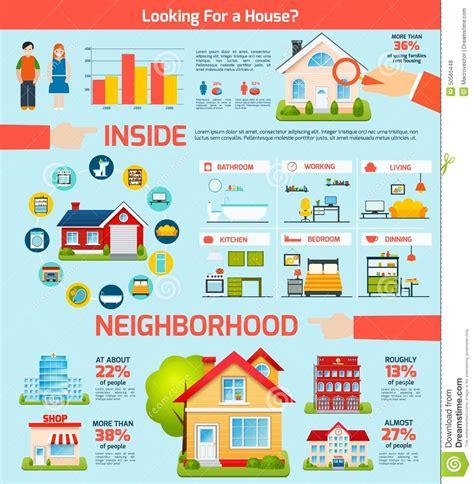 2 Bedroom Garage Apartment Plans building infographics set stock vector image 50565448
