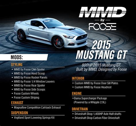 The Bag Forum Giveaway Wylde Mustang Bag Bag Bliss 2 by Mmd Foose Mustang Gt Giveaway The Awesomer