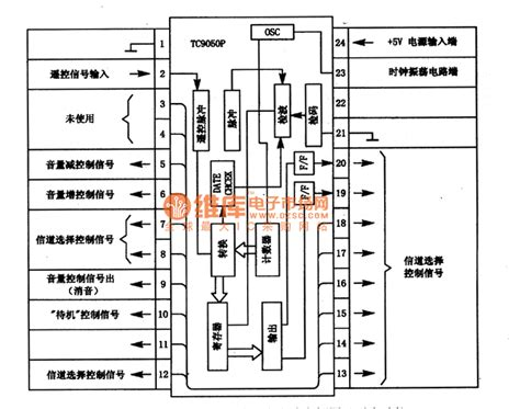 circuit diagram of integrated circuit tc915op remote microprocessor integrated circuit remote control circuit circuit
