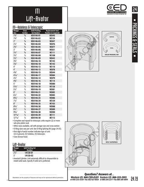 building lift wiring diagram jeffdoedesign