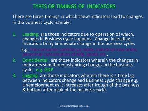 Business Cycle Ppt Mba by Economic Environment Ppt On Indian Business Enviroanment Mba