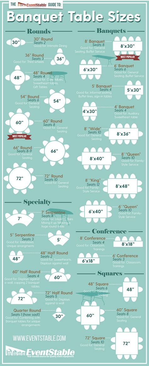 banquet table sizes infographic event infographic list