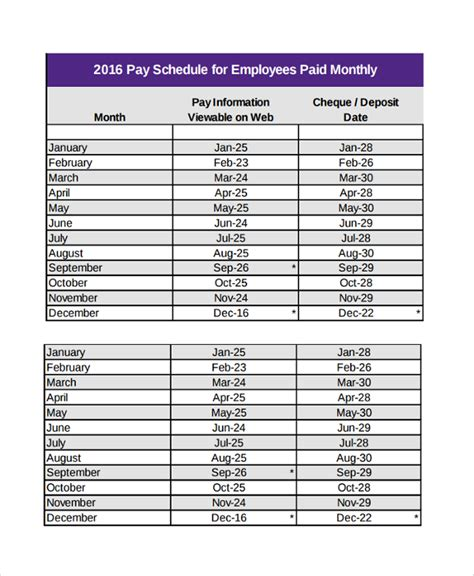 Monthly Staffing Schedule Template sle staff schedule template 7 free documents in pdf word