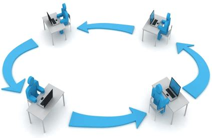 document workflow solutions desire a work flow try workflow calm global
