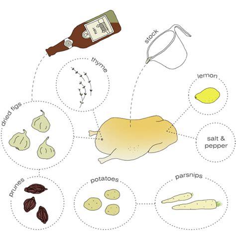 duck diagram duck in port kokblog