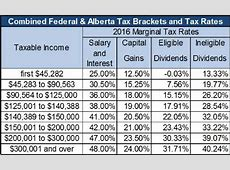 2016 Alberta Budget - Tax - Canada 2017 Tax Brackets Single