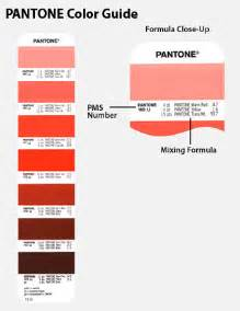Choosing inks for color printing spot color vs process color