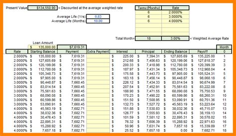 6 How To Create An Amortization Schedule In Excel