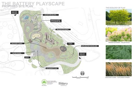 battery park playground reconstruction nyc parks