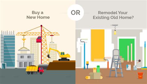 buy a new house or remodel confused whether to buy a new home or remodel your existing old home get answers