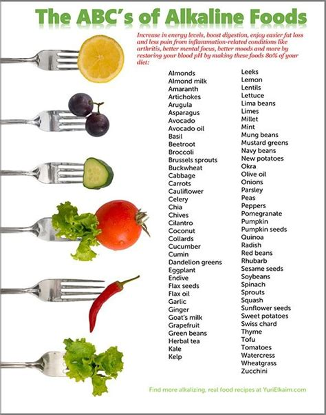 Alkaline Detox Diet by Why You Need To Eat An Alkaline Diet And How To Do It