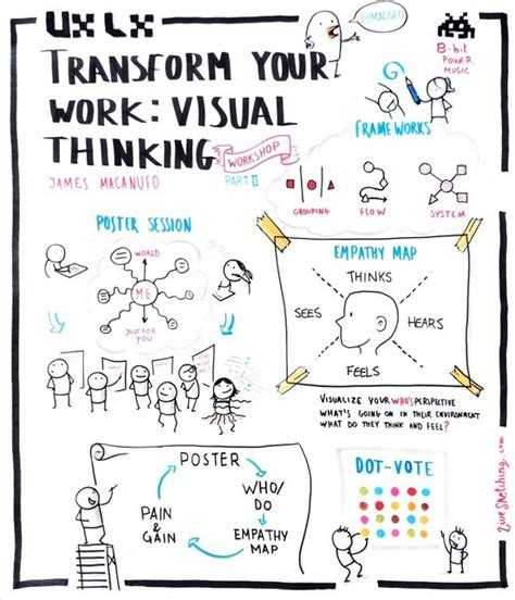 design thinking ux 42 best ux lx user experience lisbon images on pinterest