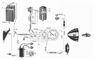 Ignition System Parts And Functions Pdf Harley Davidson Wiring Diagram Wiring Diagram