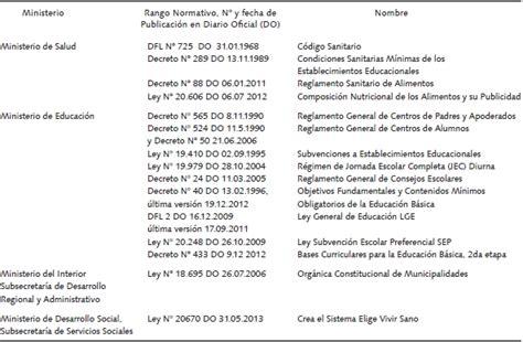 quantos por cento o salario aumentou do sindicati dos vendedores viajantes 2016 revista mineria chilena 407 by editec issuu