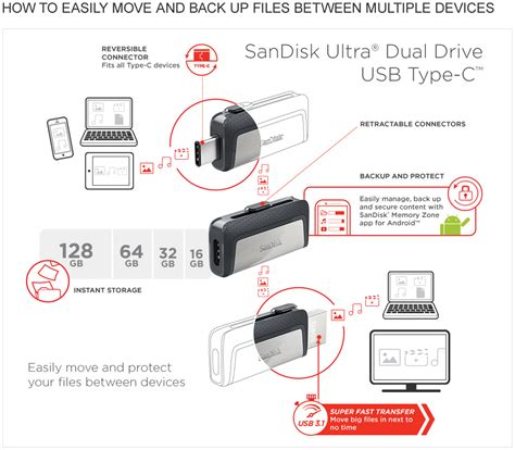 Flashdisk Sandisk Ultra Dual Usb Drive Type C Sdddc2 128gb otg flash drive sandisk usb3 1 ultra dual type c for 64gb 128gb 11street malaysia solid