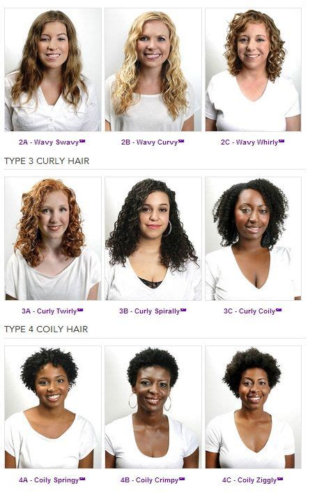 curl pattern quiz 1000 images about how to grow curly kinky hair long on