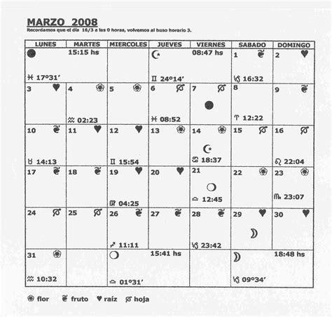 Calendario Marzo 2008 Calendario Lunar Marzo 2008 En Hemisferio Sur Foro De