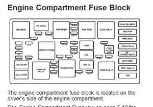 pontiac g6 fuse box layout get wiring diagram free