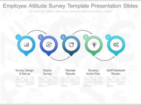 attitude survey template employee attitude survey template presentation slides