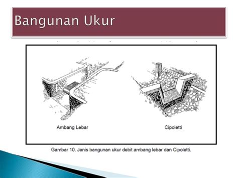 layout jaringan irigasi irigasi bendung dan bangunan air