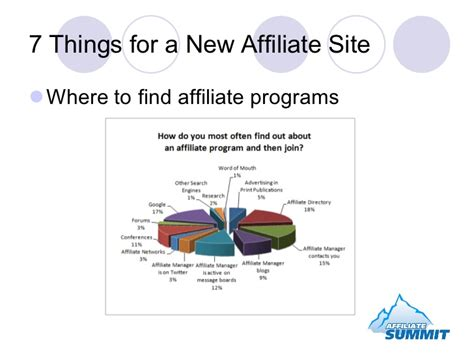 Programs To Make Money Online - make money online with affiliate programs