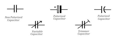 capacitor symbol chart understand the electronics before you do