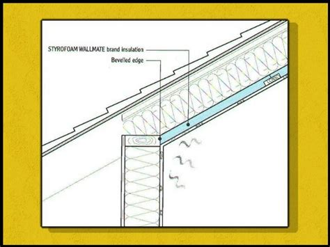 How Do You Insulate A Vaulted Ceiling How To Insulate Cathedral Ceilings