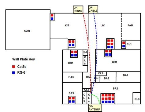 rj45 wall plate wiring diagram 30 wiring diagram images