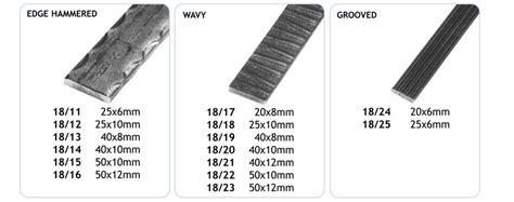 banister components handrail 169 2018 brooks forgings ltd