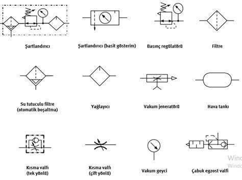 pnoematik elemanlarin sembolleri serkan hoca hidrolik