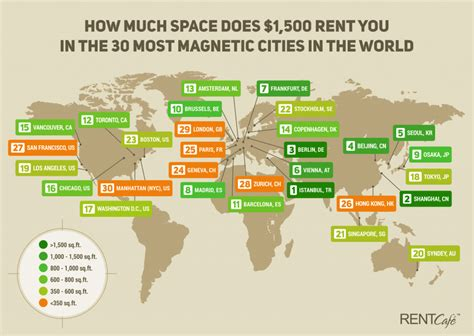 How much Living Space can you Rent for $1,500 Around the