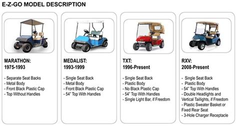 ezgo txt fuse box ezgo free engine image for user manual