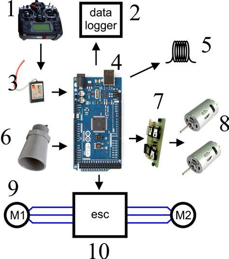membuat robot underwater mamentronika mengenal komponen komponen underwater robot