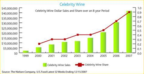 celebrity brands list wine blog 187 blog archive 187 from rock n roll to rock n wine
