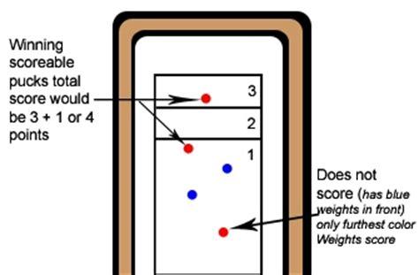 table layout wikipedia table shuffleboard wikipedia