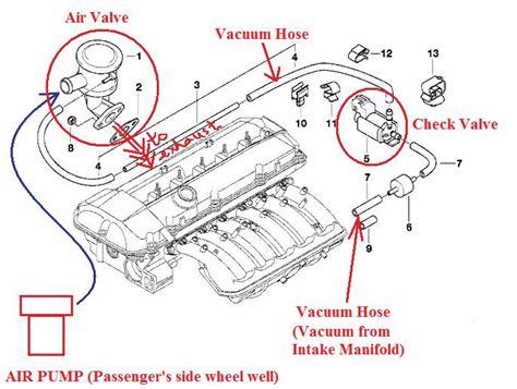 Bmw E46 Vacuum Hose Diagram 2001 bmw 325i vacuum diagram