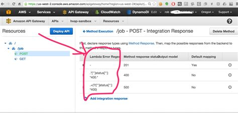 gateway pattern in java documentation for aws api gateway lambda error regex