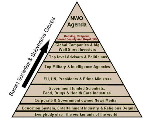 illuminati words the order of the illuminati