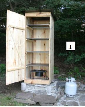 build build a smoker diy pdf easy woodworking 25 smokehouse plans for better flavoring cooking and preserving food the self sufficient living