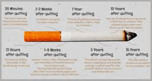 See what happens to you when you quit smoking png