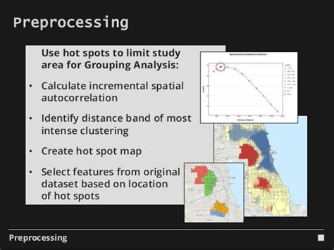 arcgis hotspot tutorial developing a tutorial for grouping analysis in arcgis