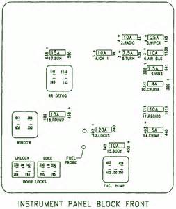 2001 saturn sw2 fuse box diagram circuit wiring diagrams