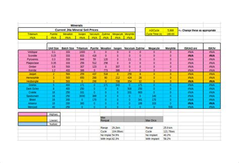 templates for google sheets 10 google sheets templates free sle exle format