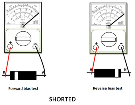 what is biasing of diode testing diodes with an ohmmeter techtack lessons reviews news and tutorials