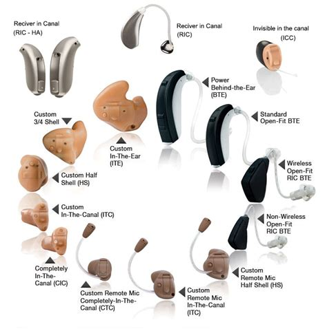 hearing aid types what to expect advanced hearing care center