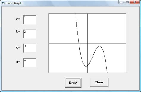 program for drawing graphs visual basic sle programs cubic function graph plotter