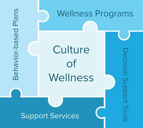 weight management wellness programs employee wellness programs