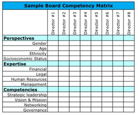 competency matrix template competency skills matrix template